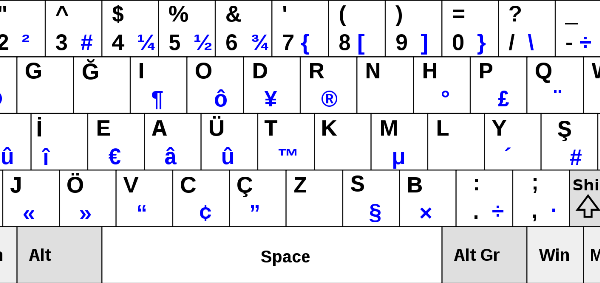 f-klavye