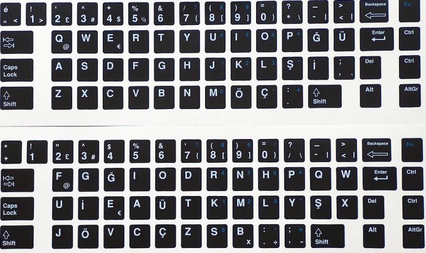 f-q-klavye