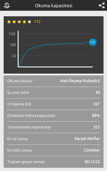 hızlı okuma istatistikler