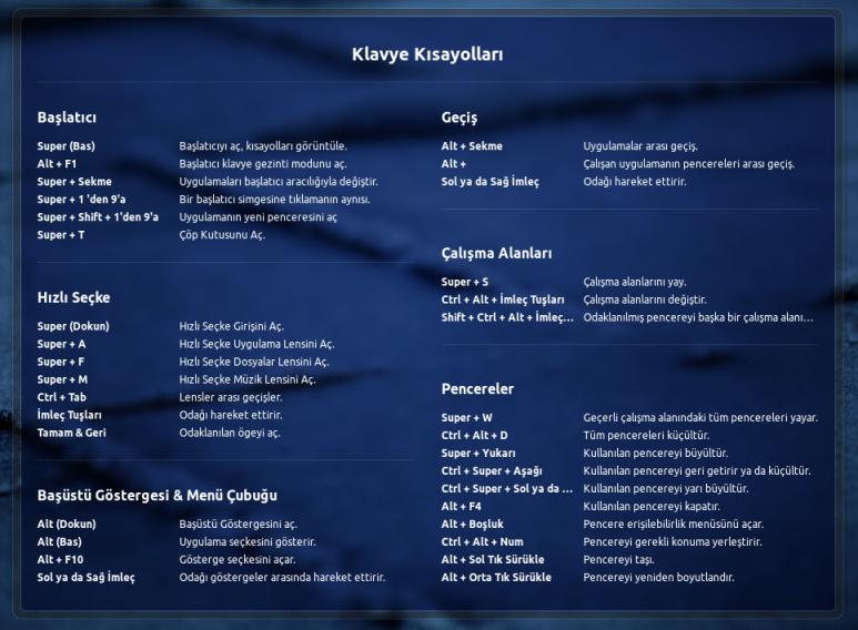 Unity klavye kısayolları